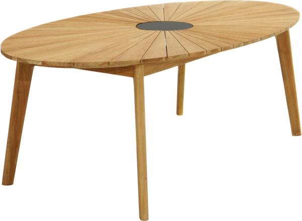 Ploß Dining-Tisch CHESTER 120 x 220cm