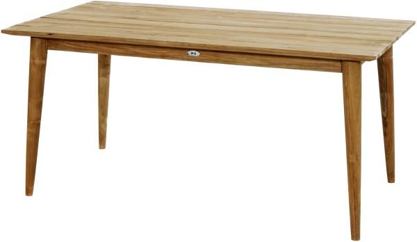 Ploß Design-Loft-Tisch WELLINGTON 160x90 cm